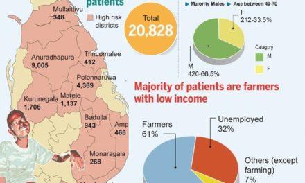 கிழக்கு மாகாணத்தையும் கதி கலங்க வைக்கும் Kidney Failure எனும் சிறுநீரக செயலிழப்பு