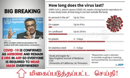 கொரோனா Virus காற்றினால் பரவும் என்பது உண்மையா?
