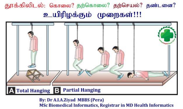 தூக்கிலிடல் (Hanging) சந்தர்ப்பங்களும், மரணம் நிகழும் முறையும்:
